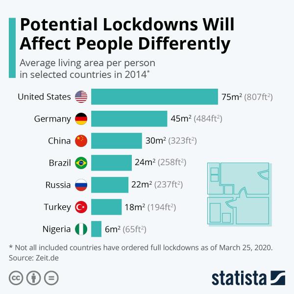 Насколько просторно будет на карантине жителям разных стран?