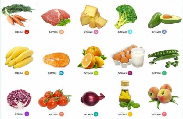 Витаминлар дефицитини қандай тўлдириш лозим?