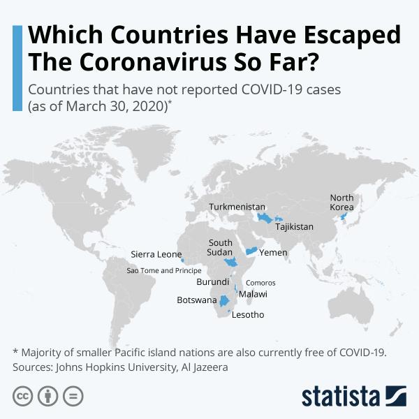 В каких странах ещё нет коронавируса