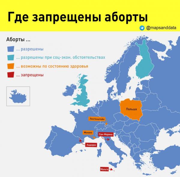 Где запрещены аборты в Европе?