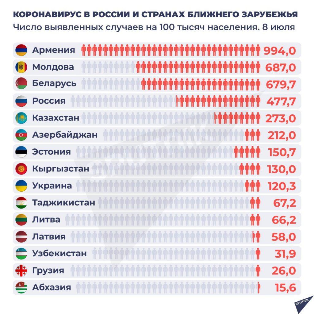 какое место занимает россия по качеству дорог
